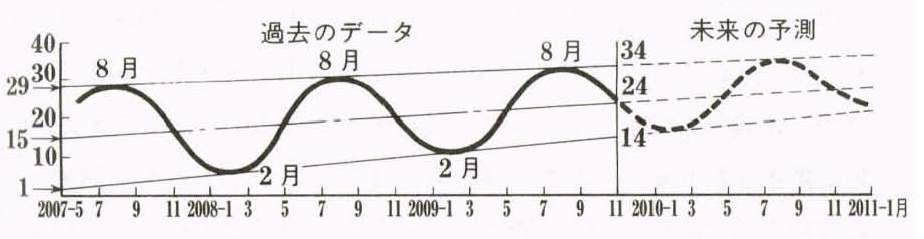 図1-23